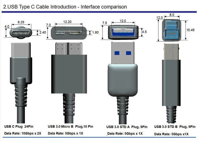 Foxconn  USB Type-C Cables,Type-C 2.0  to USB 2.0 STD B Plug  for connecting a PC or notebook to a USB type B (Print)