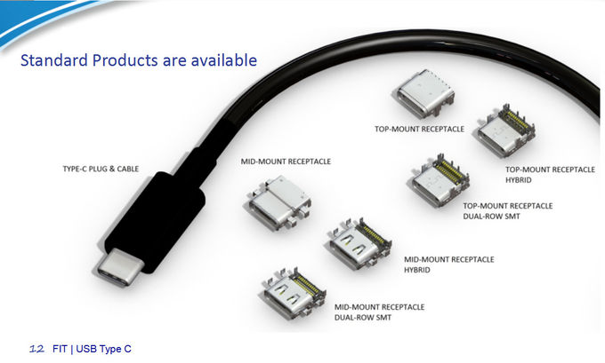 Foxconn USB Type C Connector UT1111C-1340F-7H, Gen 2, 10G, Right Angle, Hybrid,Center Height 3.4mm, 24pos